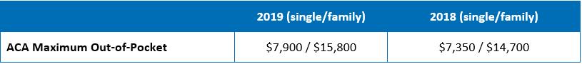 HSA 2019 Contributions 2